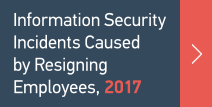 Information Security Incidents Caused by Resigning Employees A Study by InfoWatch, 2018